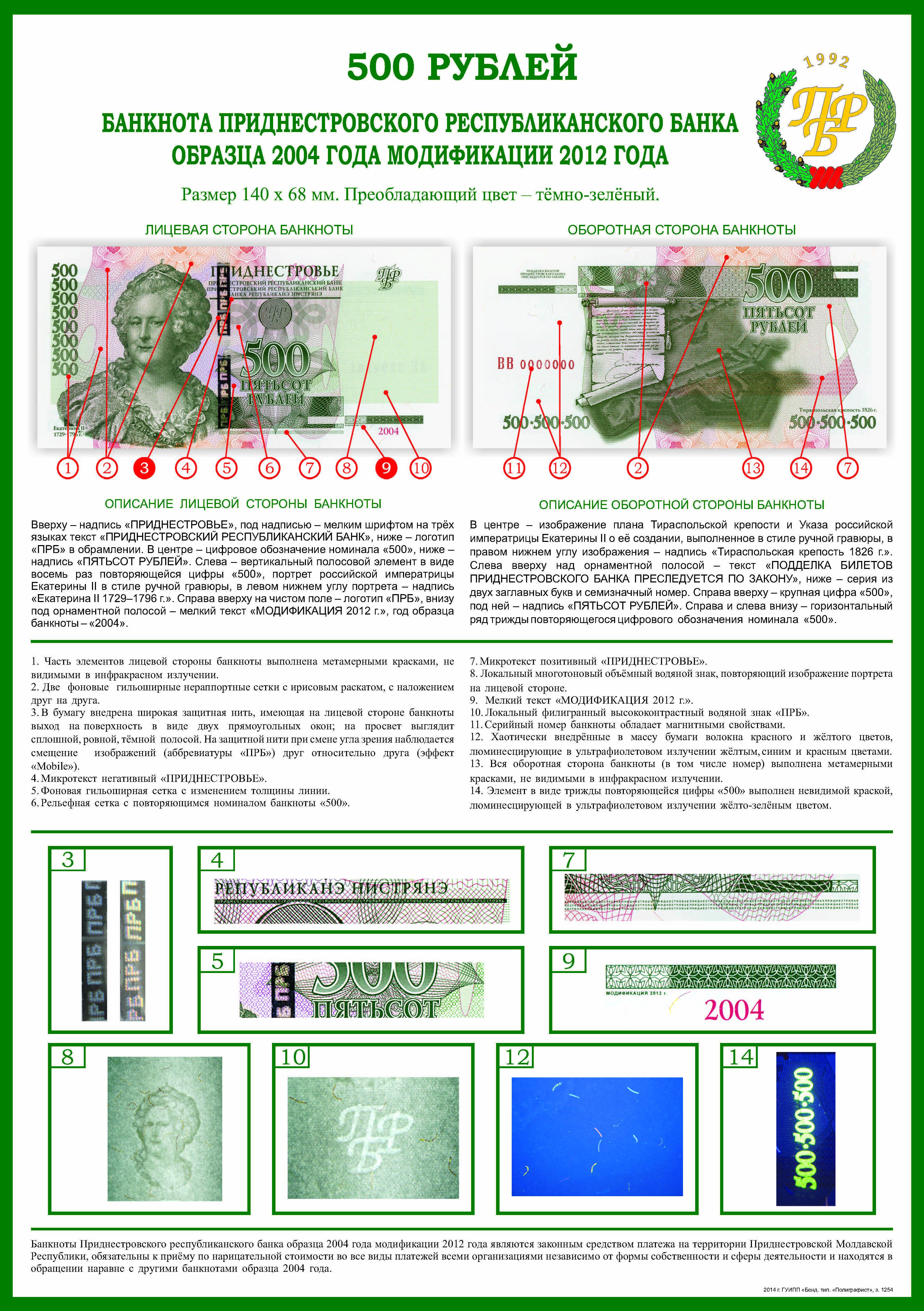 Деньги ПМР Приднестровья